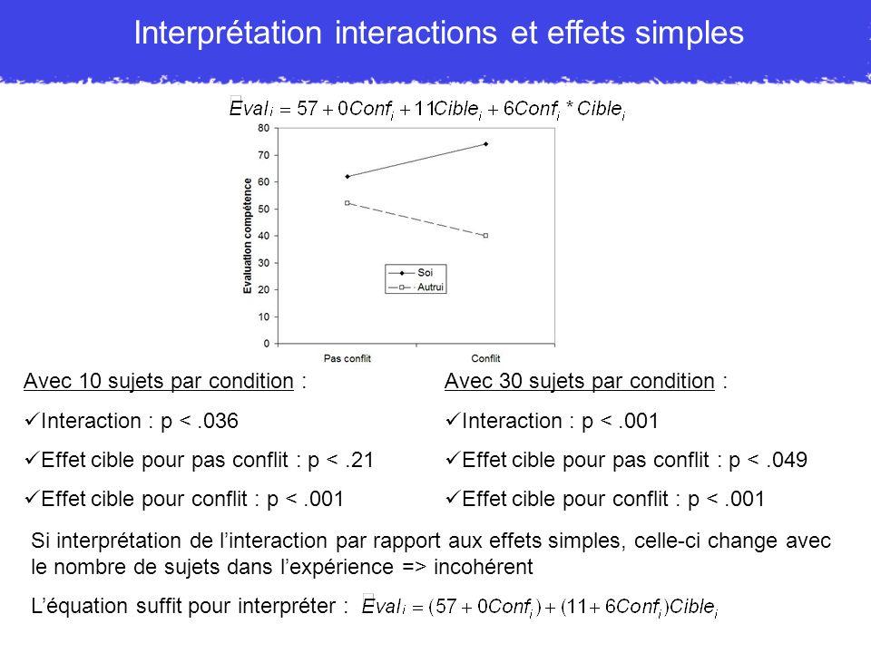 Interprétation interactions et effets simples