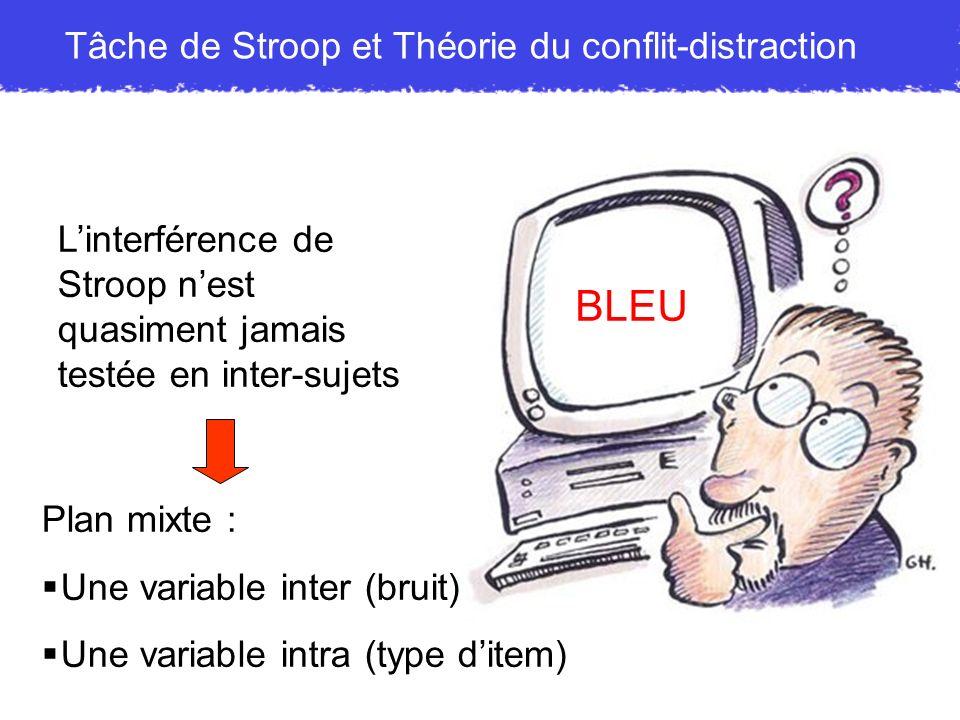 BLEU Tâche de Stroop et Théorie du conflit-distraction
