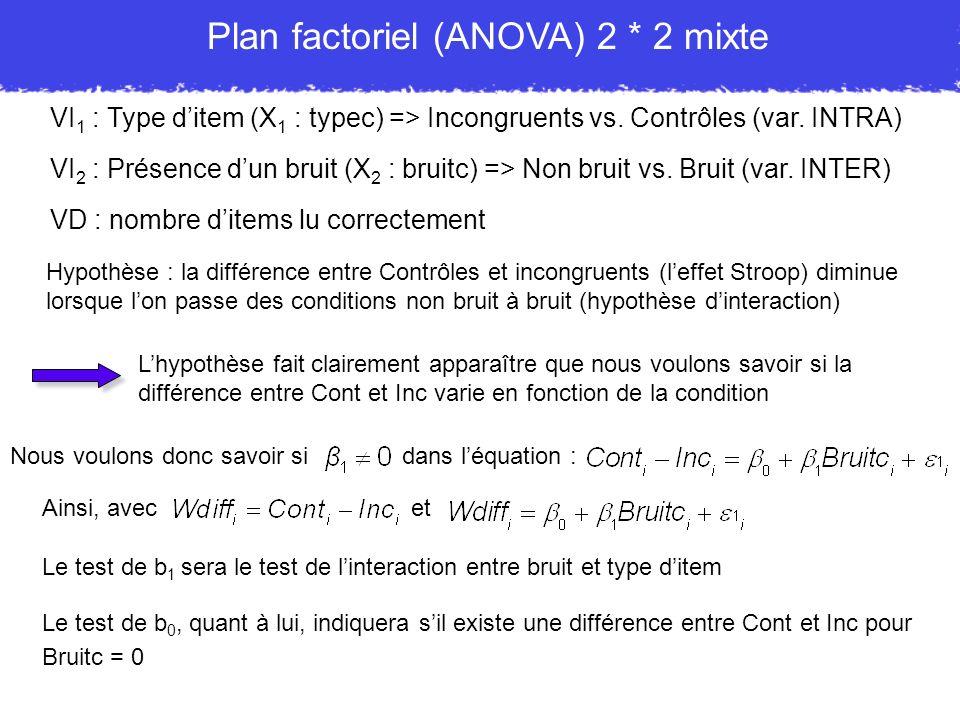 Plan factoriel (ANOVA) 2 * 2 mixte