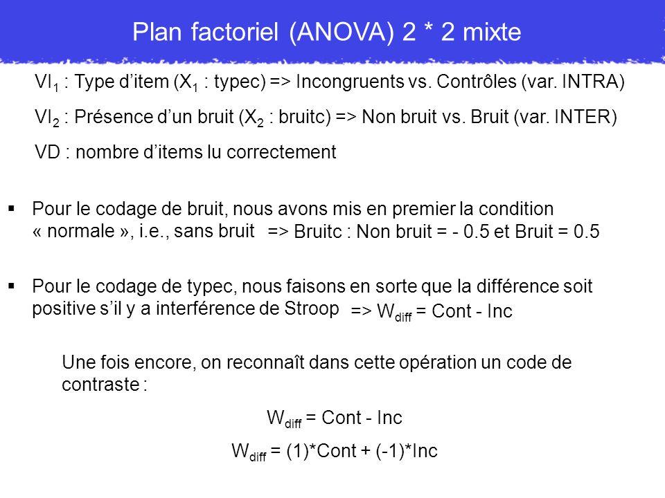 Wdiff = (1)*Cont + (-1)*Inc