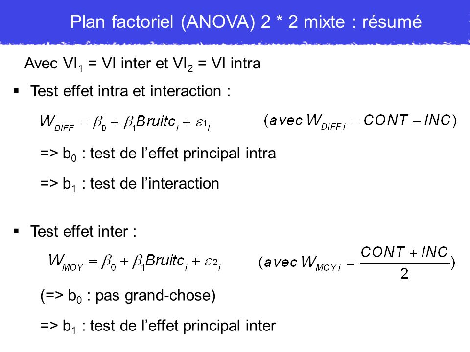 Plan factoriel (ANOVA) 2 * 2 mixte : résumé