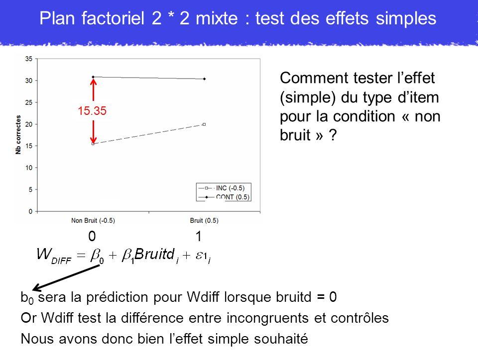 Plan factoriel 2 * 2 mixte : test des effets simples
