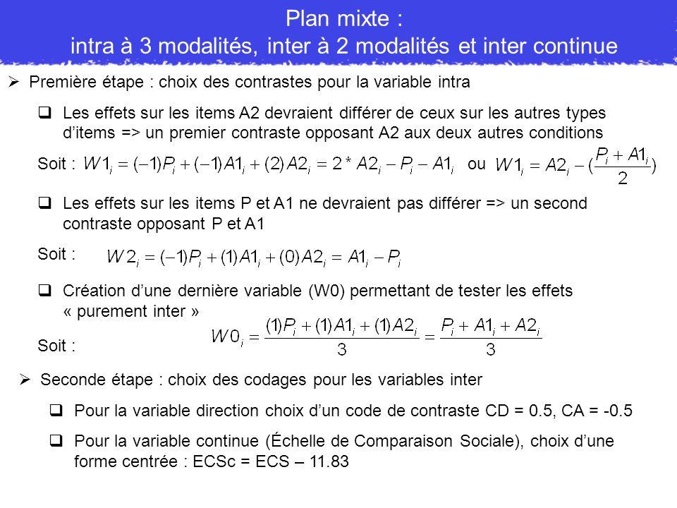 intra à 3 modalités, inter à 2 modalités et inter continue
