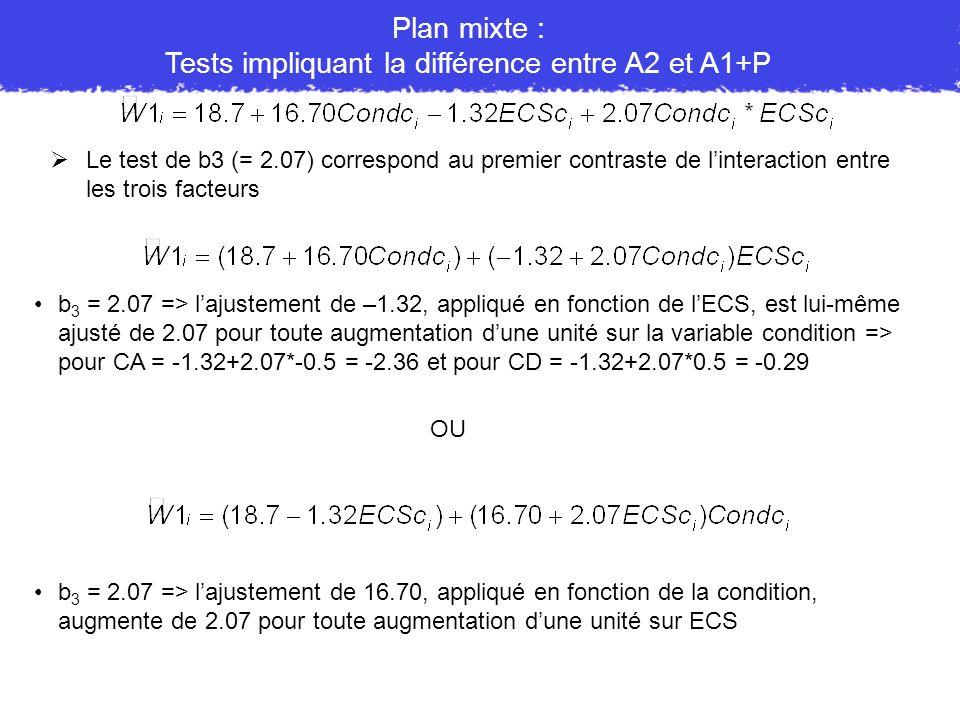 Tests impliquant la différence entre A2 et A1+P