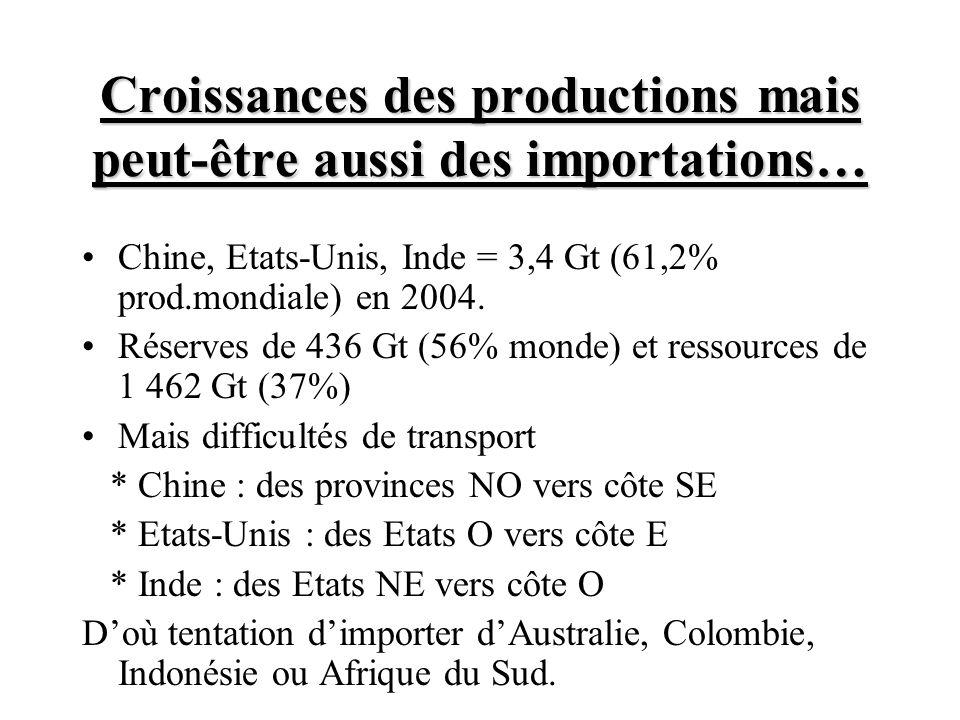 Croissances des productions mais peut-être aussi des importations…