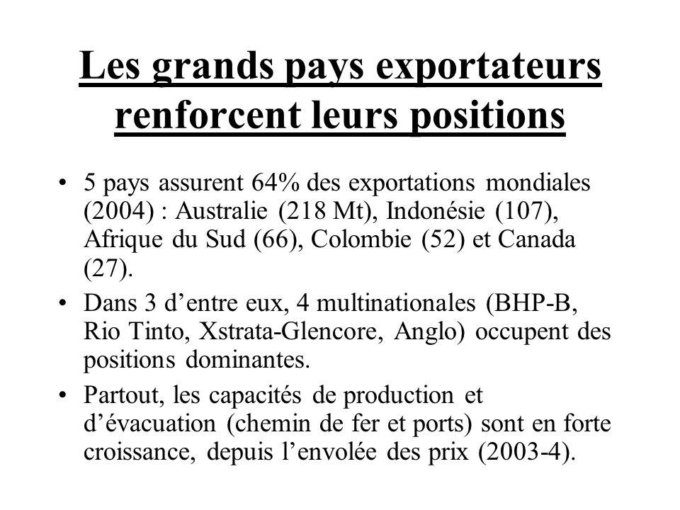 Les grands pays exportateurs renforcent leurs positions