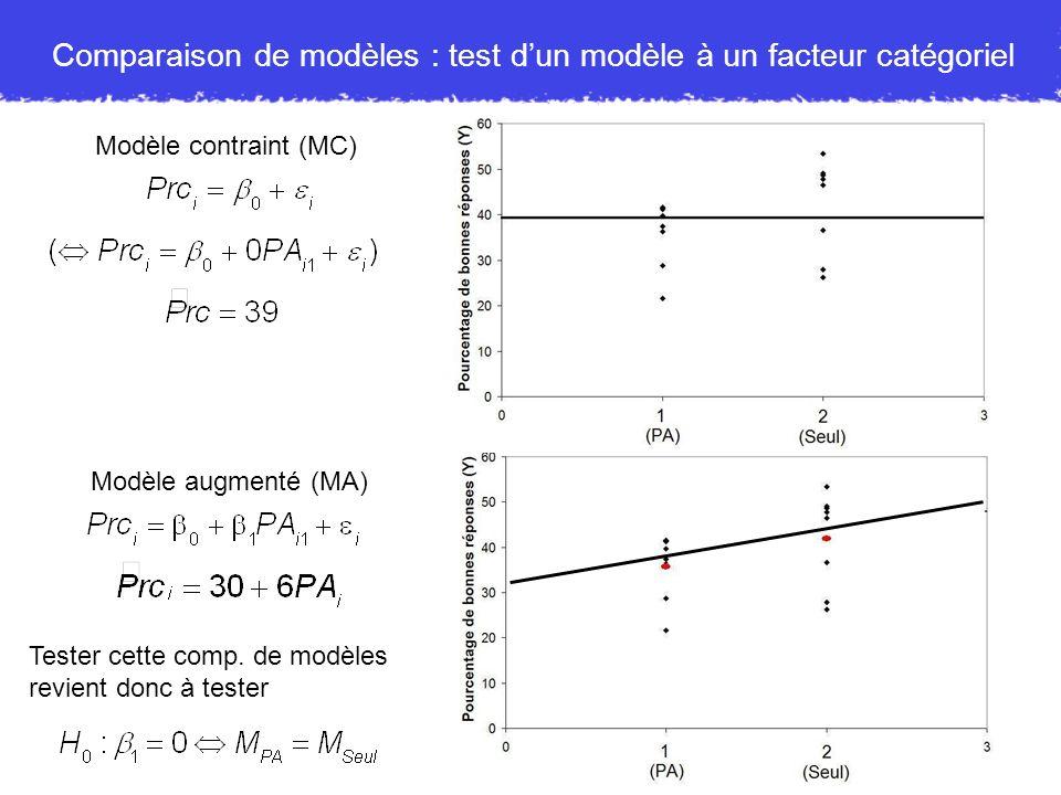 Comparaison de modèles : test d'un modèle à un facteur catégoriel