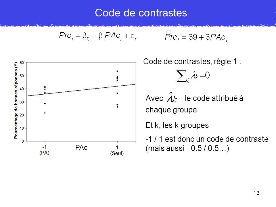 Code de contrastes Code de contrastes, règle 1 : Avec