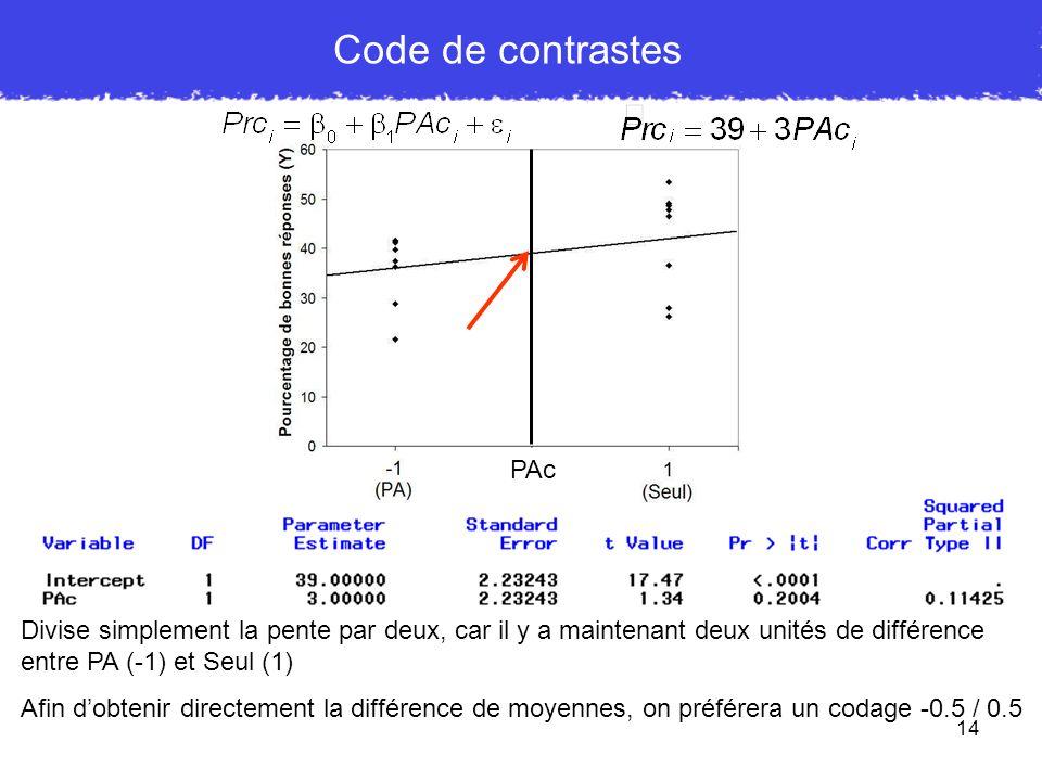 Code de contrastes PAc. Divise simplement la pente par deux, car il y a maintenant deux unités de différence entre PA (-1) et Seul (1)