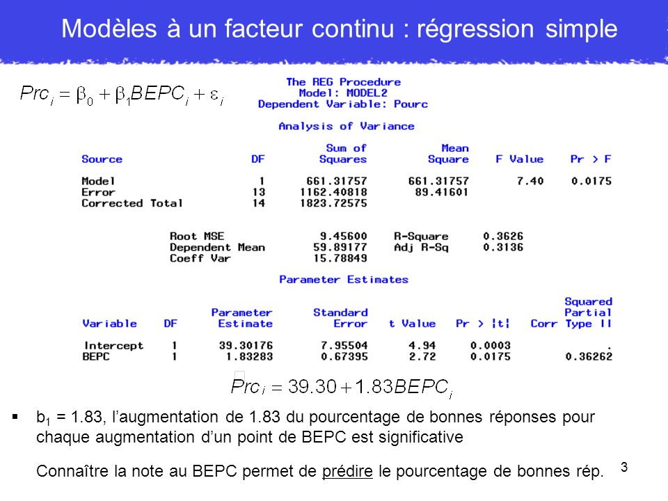 Modèles à un facteur continu : régression simple