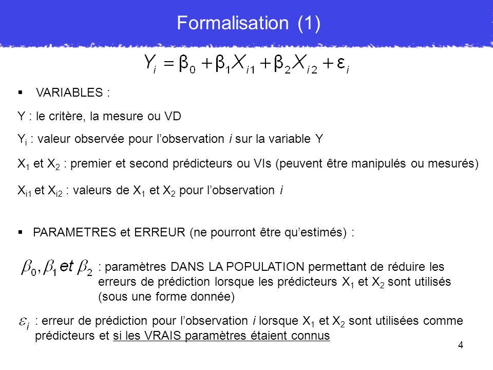 Formalisation (1) VARIABLES : Y : le critère, la mesure ou VD