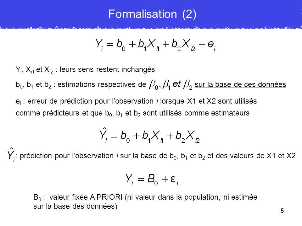 Formalisation (2) Yi, Xi1 et Xi2 : leurs sens restent inchangés