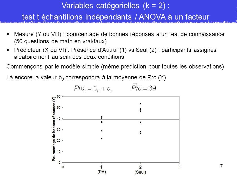 Variables catégorielles (k = 2) :