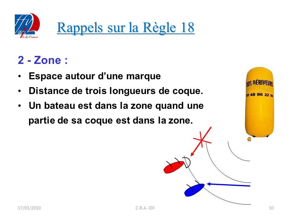 Rappels sur la Règle 18 2 - Zone : Espace autour d'une marque
