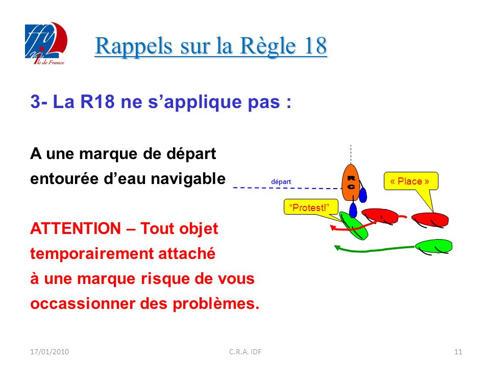 Rappels sur la Règle 18 RC 3- La R18 ne s'applique pas :