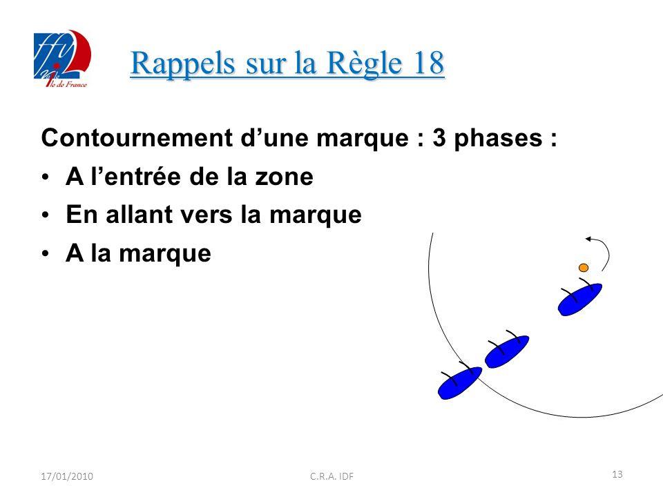 Rappels sur la Règle 18 Contournement d'une marque : 3 phases :