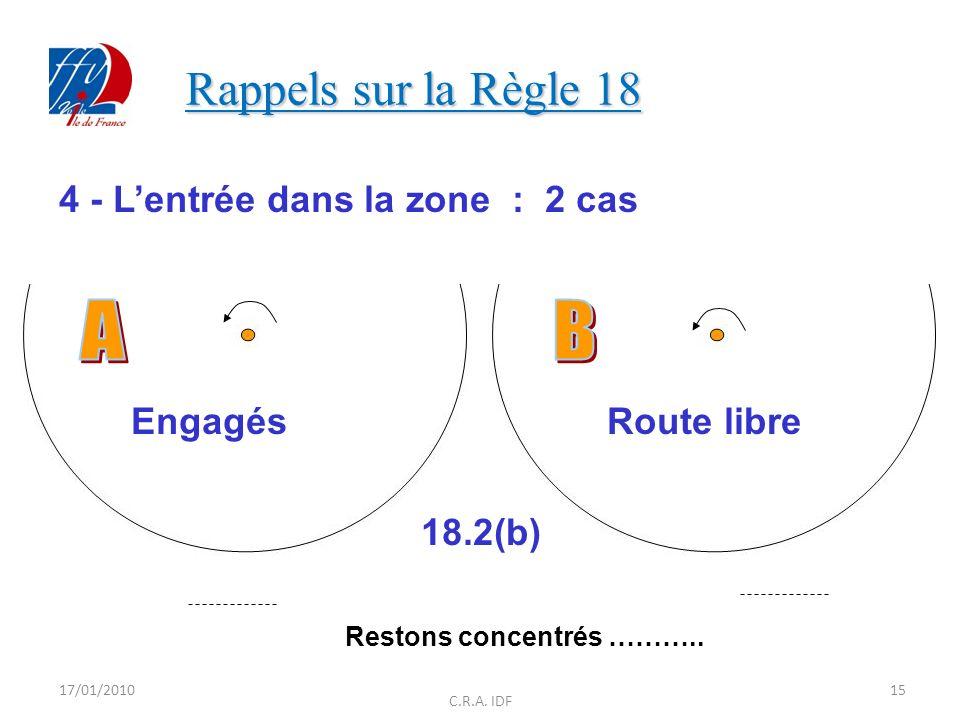 Rappels sur la Règle 18 A B 4 - L'entrée dans la zone : 2 cas