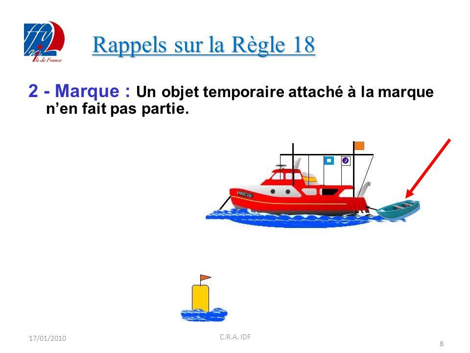 Rappels sur la Règle 18 2 - Marque : Un objet temporaire attaché à la marque n'en fait pas partie.