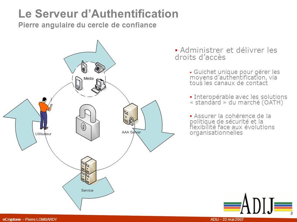 Le Serveur d'Authentification