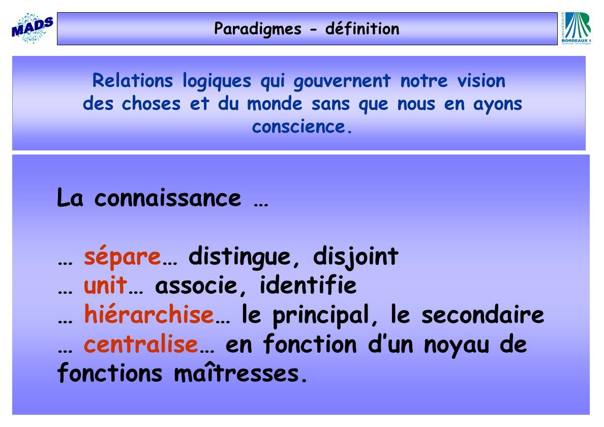 Paradigmes - définition