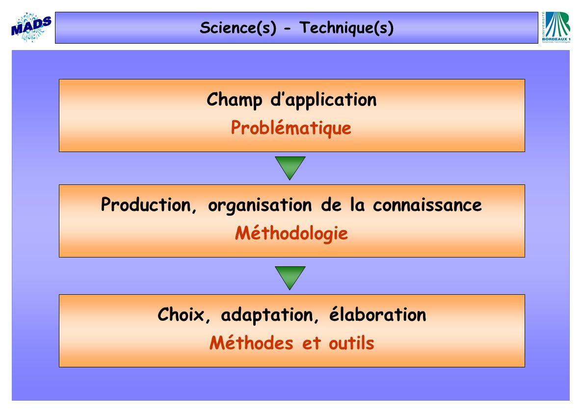 Science(s) - Technique(s)