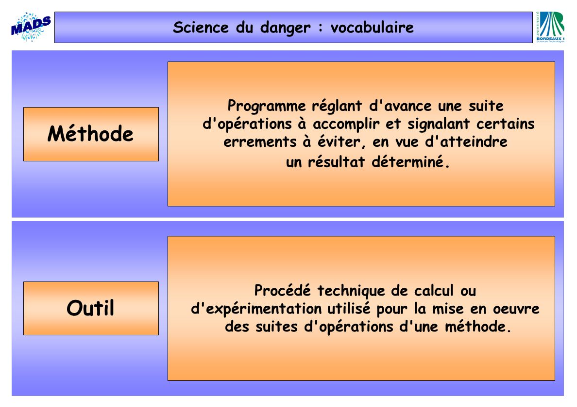 Science du danger : vocabulaire
