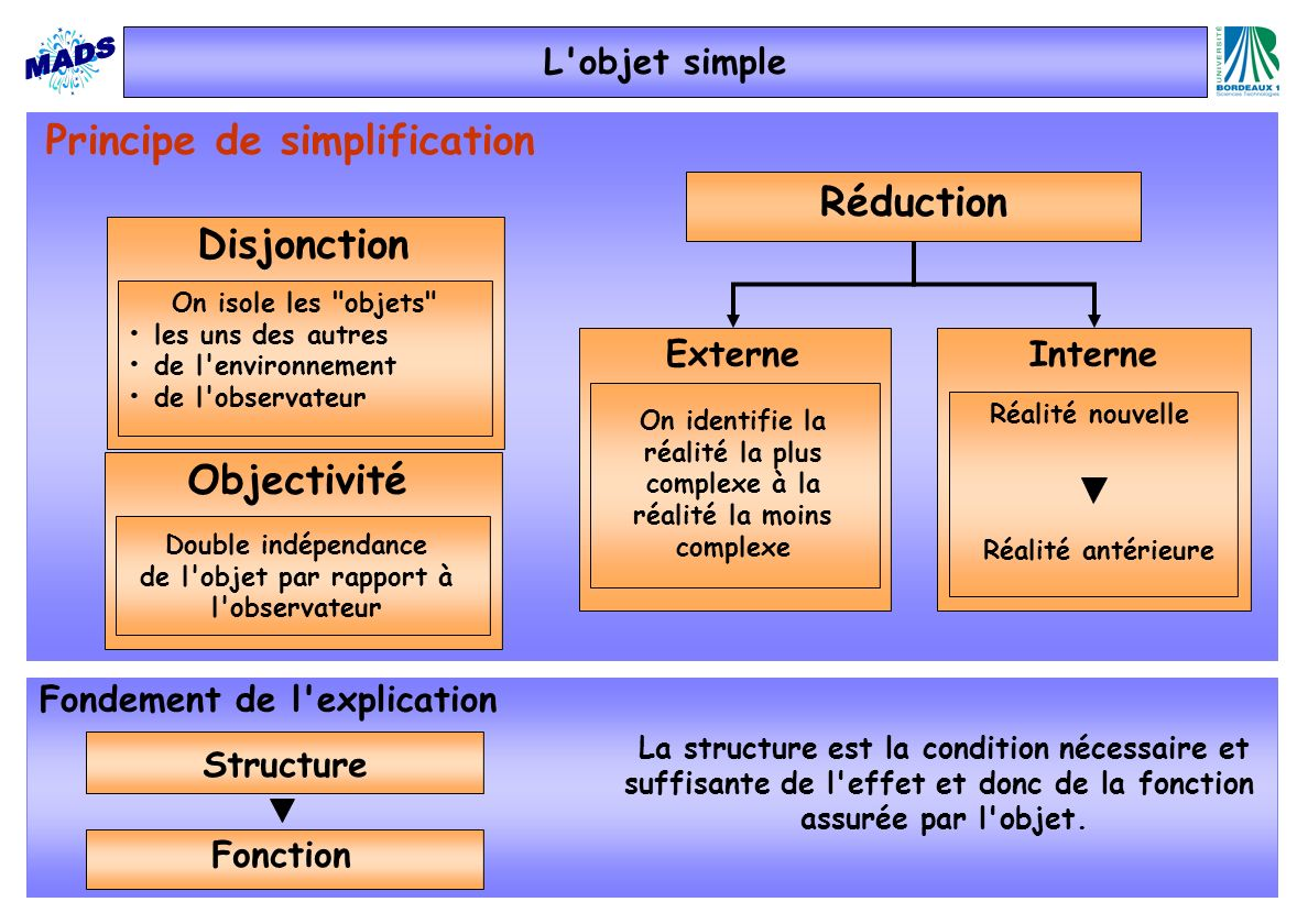 Réduction Disjonction