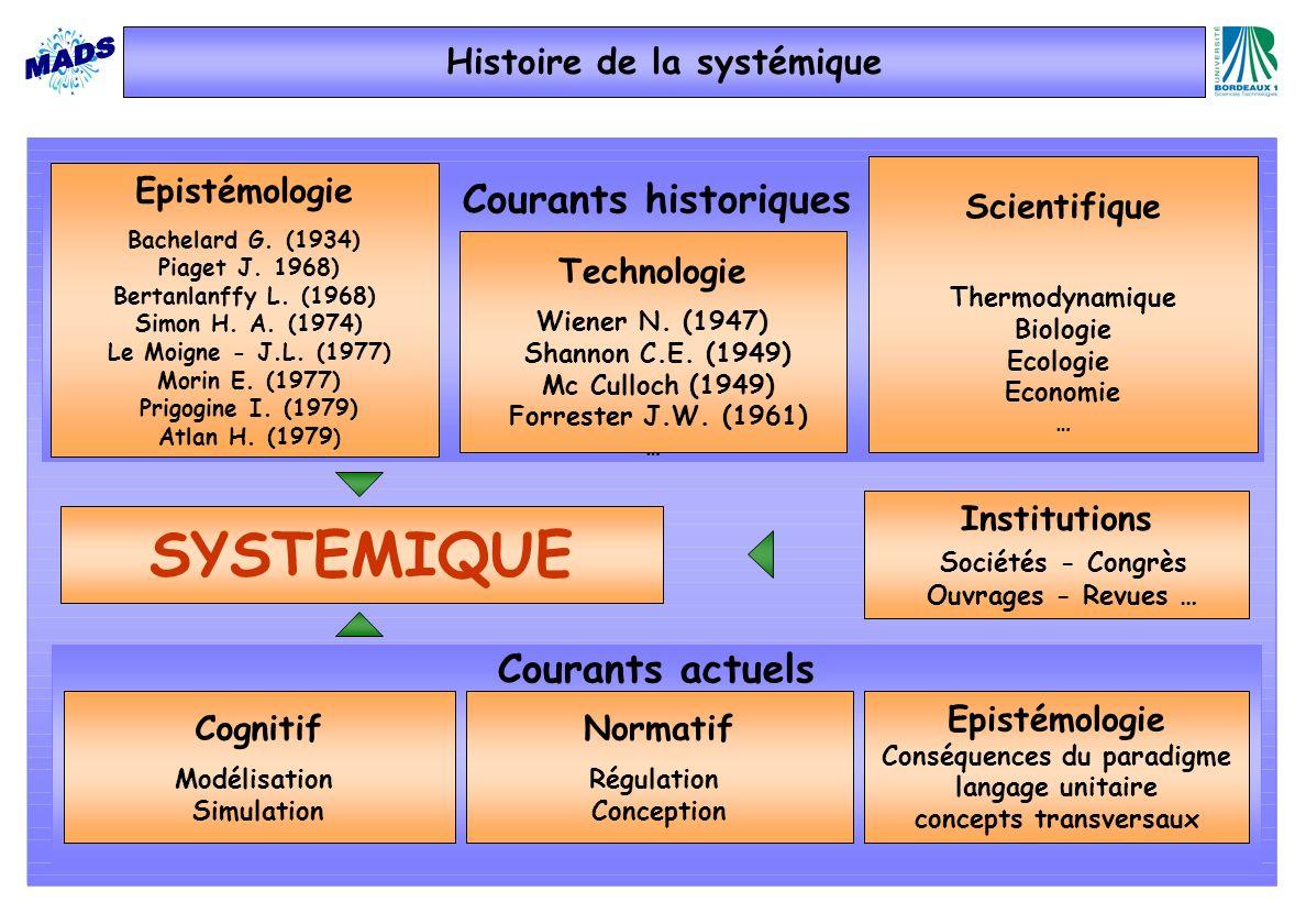 Histoire de la systémique
