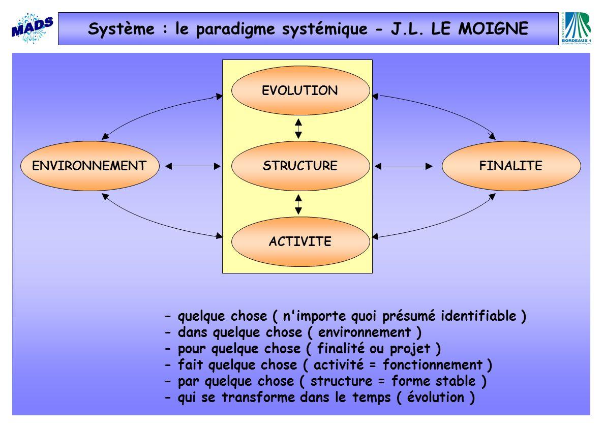 Système : le paradigme systémique - J.L. LE MOIGNE