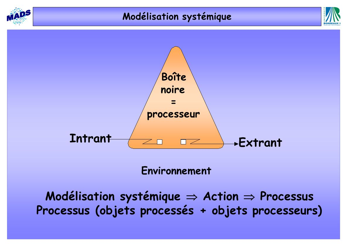 Modélisation systémique