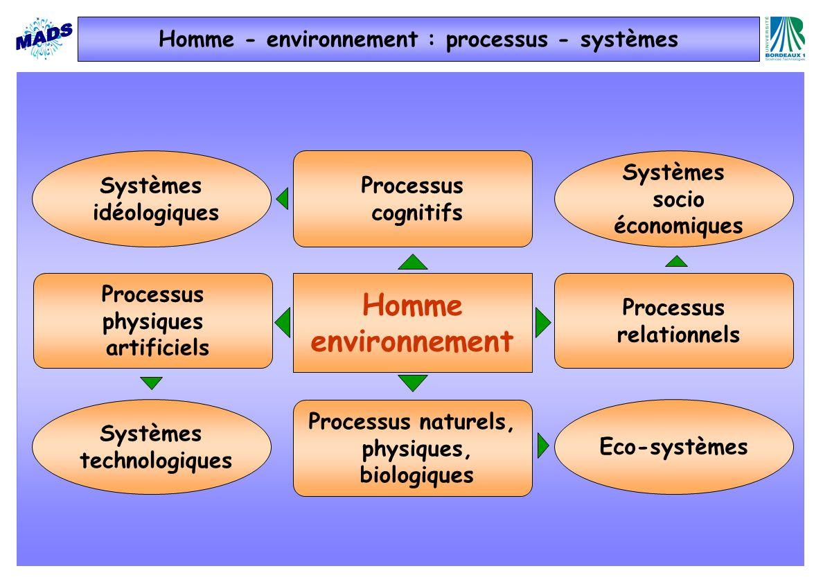Homme - environnement : processus - systèmes