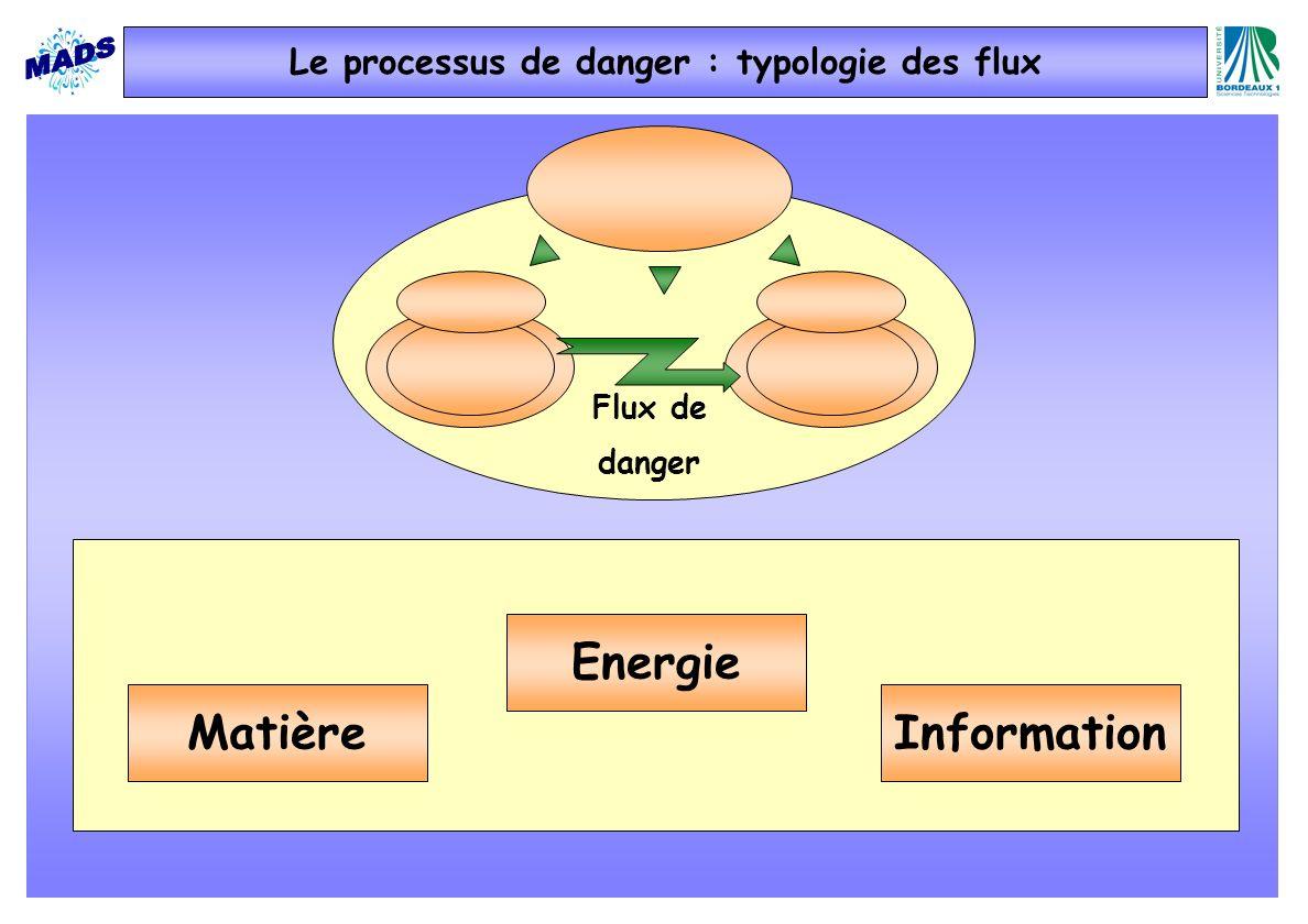 Le processus de danger : typologie des flux