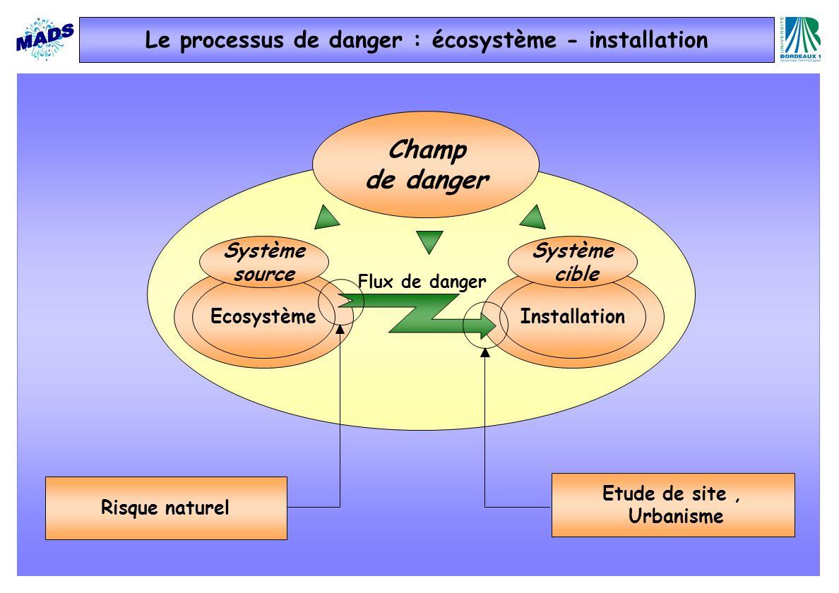 Le processus de danger : écosystème - installation