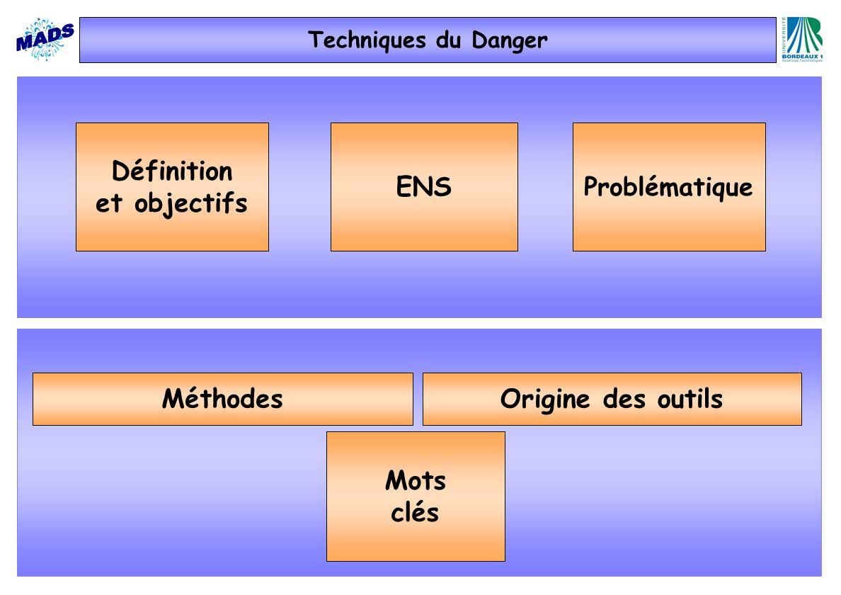 Définition et objectifs ENS Méthodes Origine des outils Mots clés
