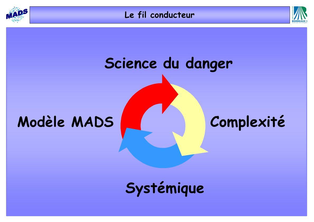 Le fil conducteur Science du danger Modèle MADS Complexité Systémique