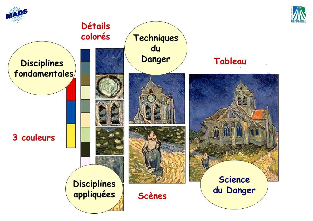 Détails colorés. Techniques. du. Danger. Disciplines. fondamentales. Tableau. 3 couleurs. Science.
