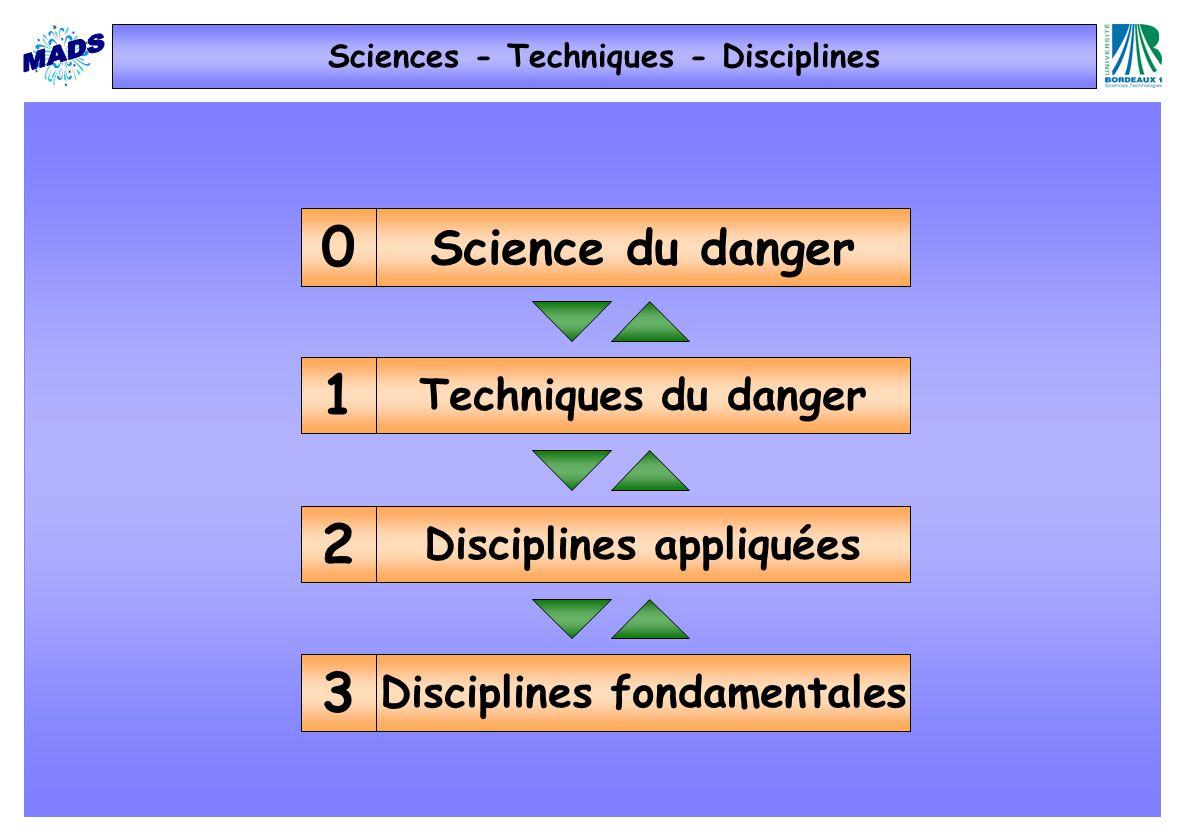 Sciences - Techniques - Disciplines