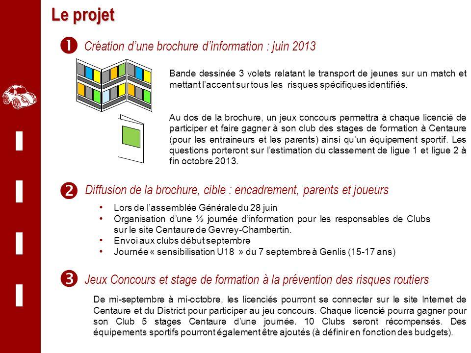    Le projet Création d'une brochure d'information : juin 2013