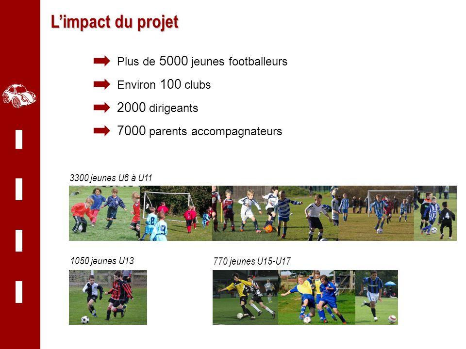 L'impact du projet 2000 dirigeants 7000 parents accompagnateurs