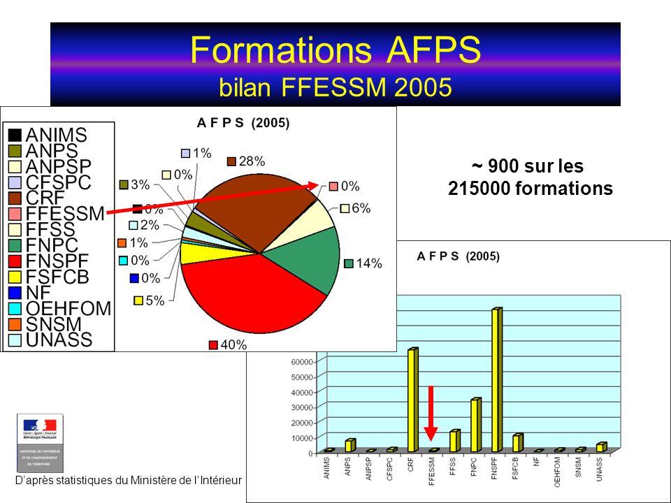 Formations AFPS bilan FFESSM 2005