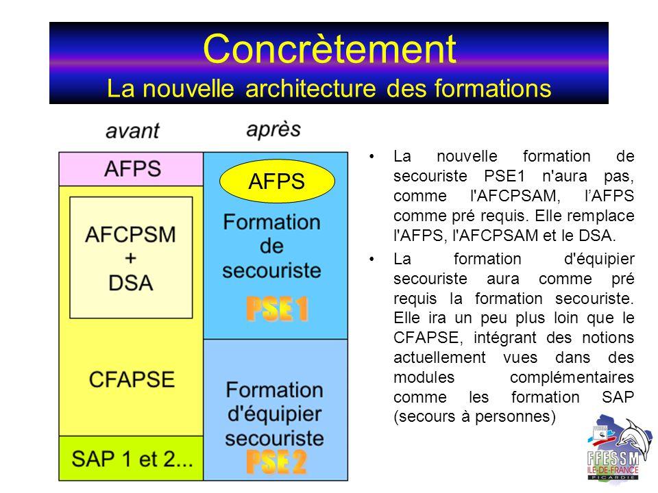 Concrètement La nouvelle architecture des formations