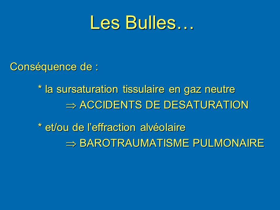 Les Bulles… Conséquence de :