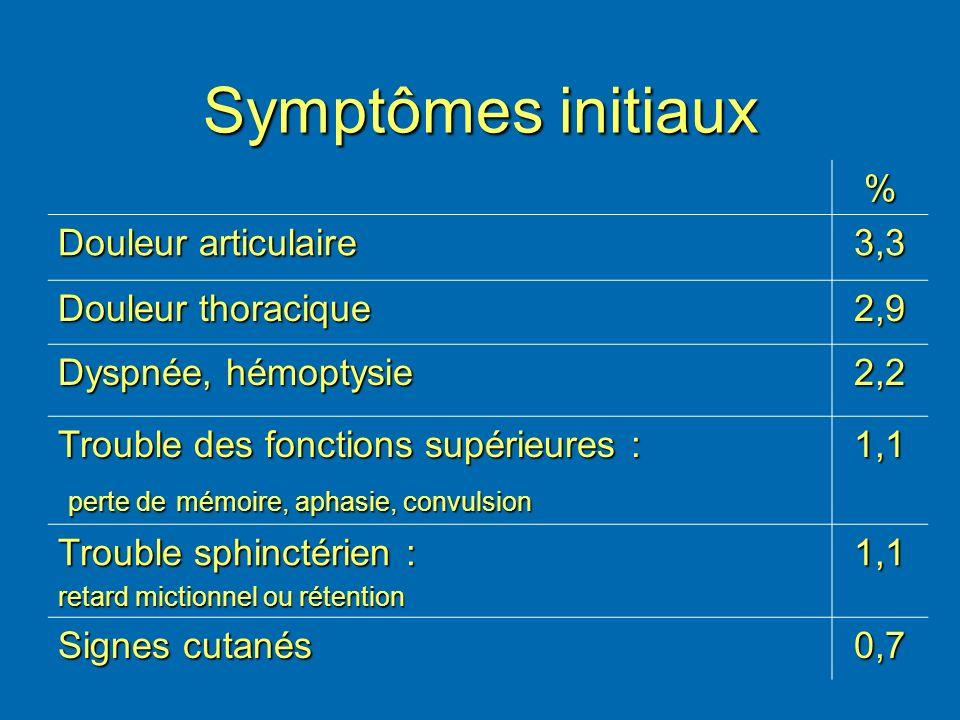 Symptômes initiaux % Douleur articulaire 3,3 Douleur thoracique 2,9