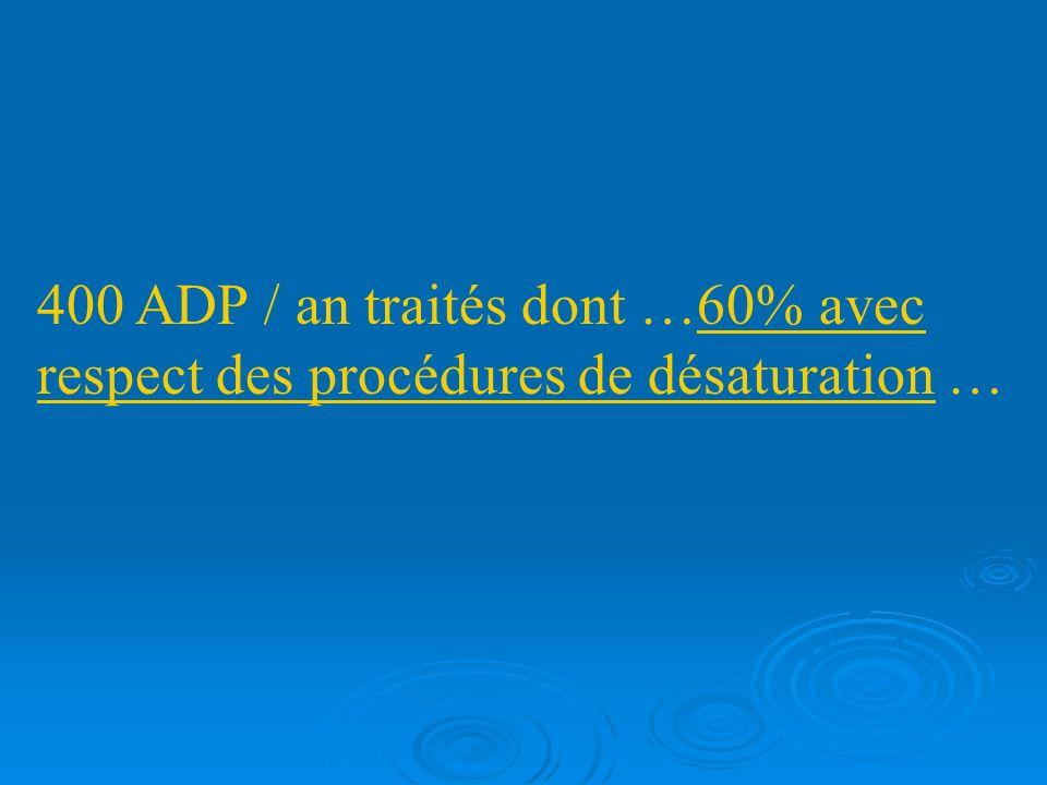 400 ADP / an traités dont …60% avec respect des procédures de désaturation …