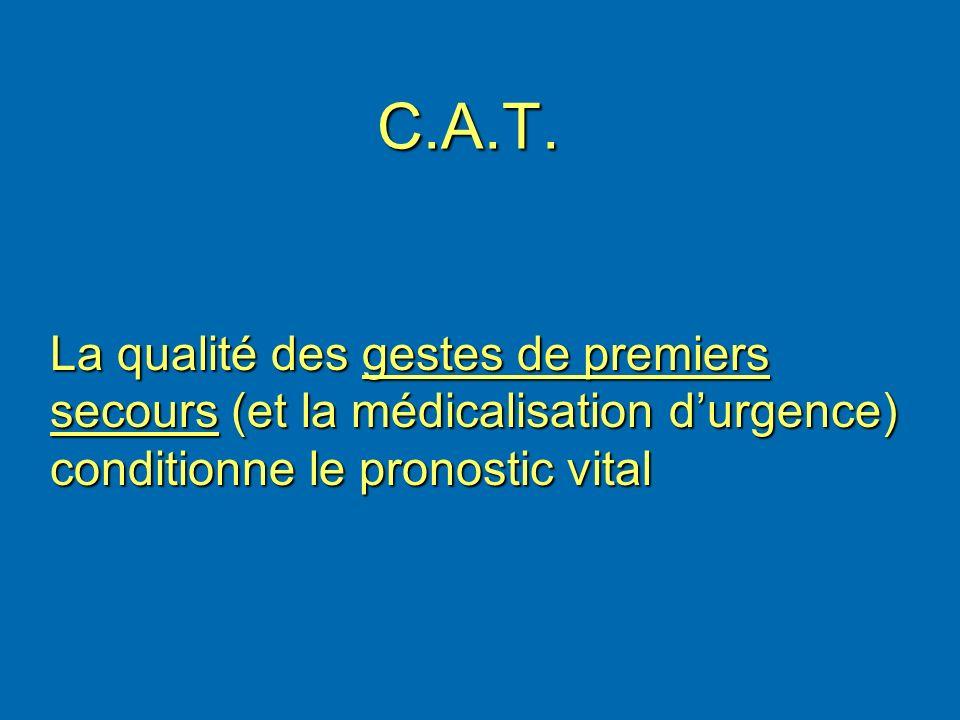 C.A.T.La qualité des gestes de premiers secours (et la médicalisation d'urgence) conditionne le pronostic vital.