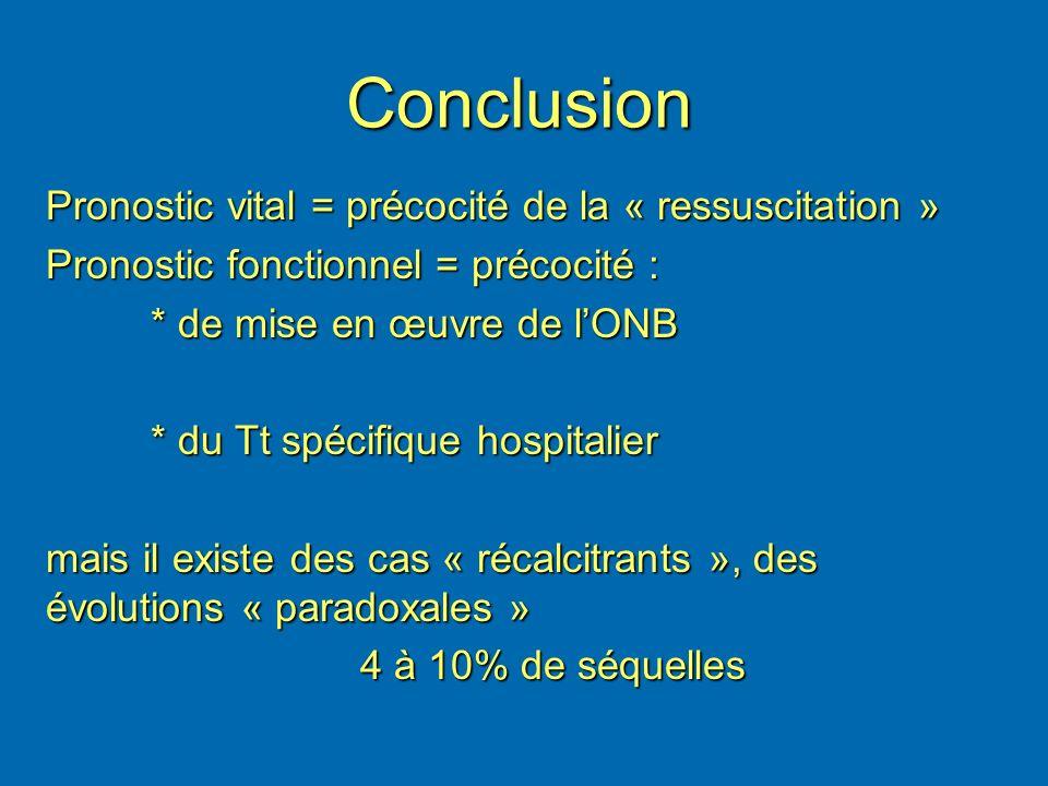 Conclusion Pronostic vital = précocité de la « ressuscitation »