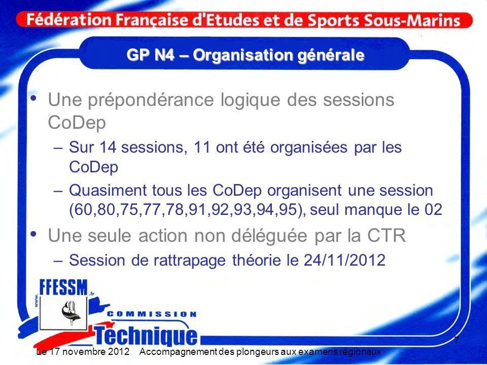 GP N4 – Organisation générale