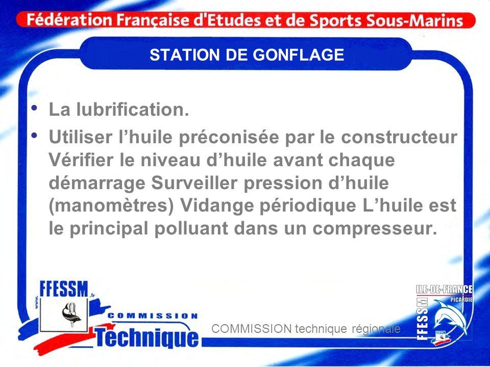 STATION DE GONFLAGE La lubrification.