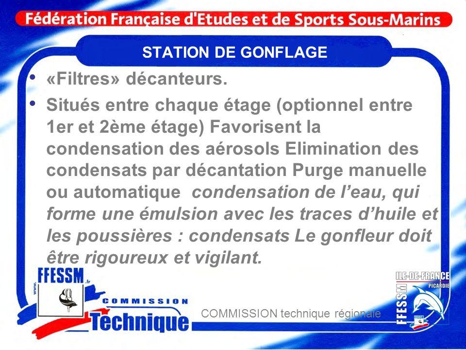 STATION DE GONFLAGE«Filtres» décanteurs.