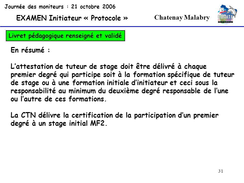 EXAMEN Initiateur « Protocole » Chatenay Malabry